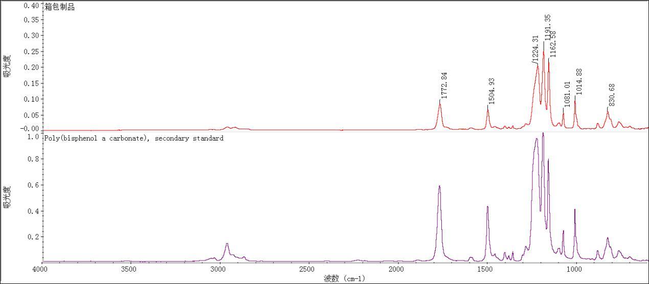 禾川plc下载线接线图